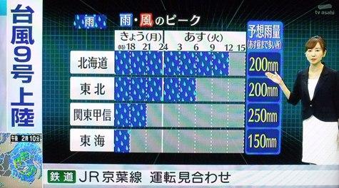 20160822 台風直撃! 055-2