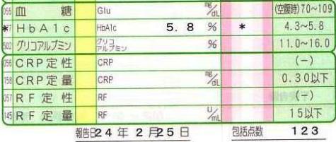 ①血液検査0001-2