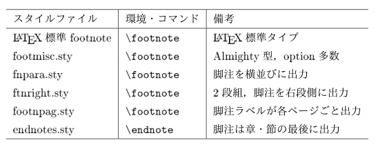 footnote01.png