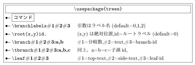 treeSample02A.png