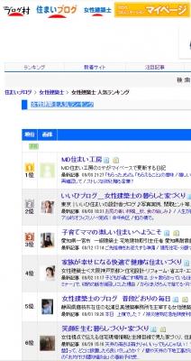 160904日本ブログ村