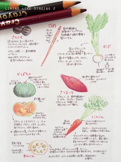 秋野菜メモ