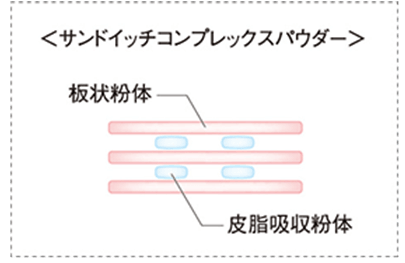 【カバーマーク】モイスチュア ヴェール LX