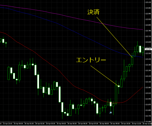 20160419eurjpy01.png