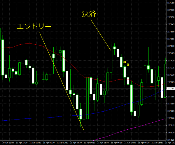 20160422gbpjpy01png.png