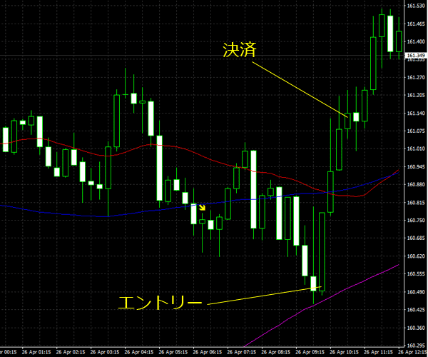 20160427gbpjpy01.png