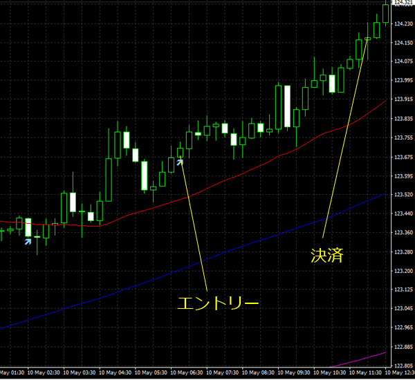 20160511eurjpy01.png