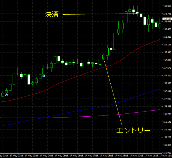 20160518gbpjpy01.png