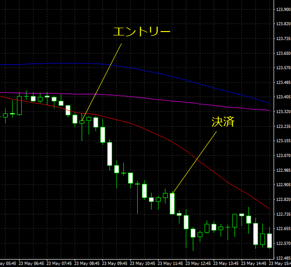 20160524eurjpy01.png