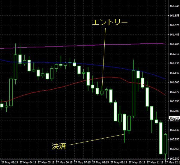 20160528gbpjpy01.png