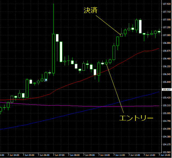 20160608gbpjpy01.png