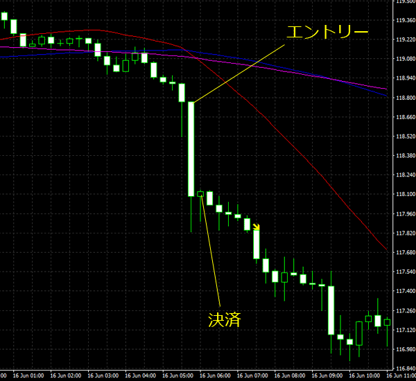 20160617eurjpy01.png