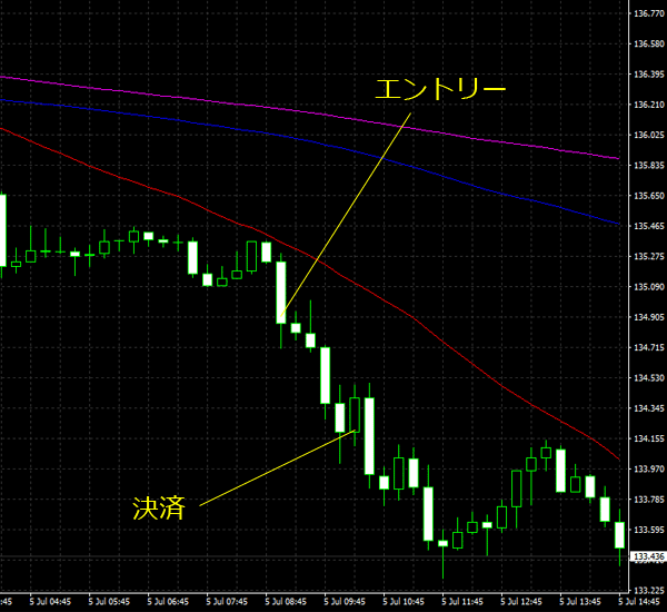 20160706gbpjpy01.png