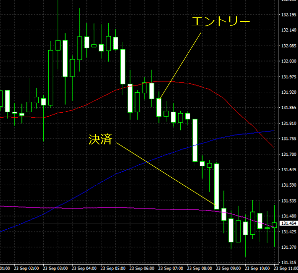 20160923gbpjpy01.png