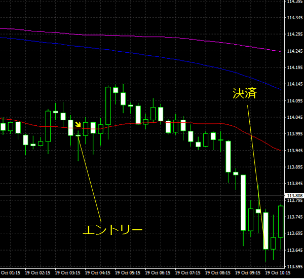 20161019eurjpy01.png
