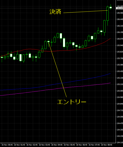 2016116gbpjpy01.png