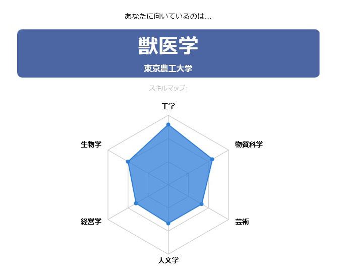 daigakut.jpg
