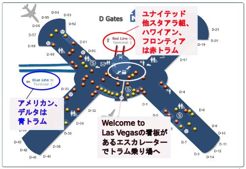 LAS D Gate