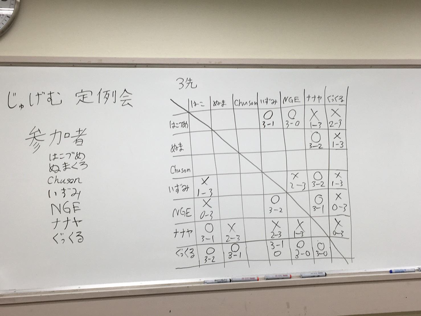 6/23定例会