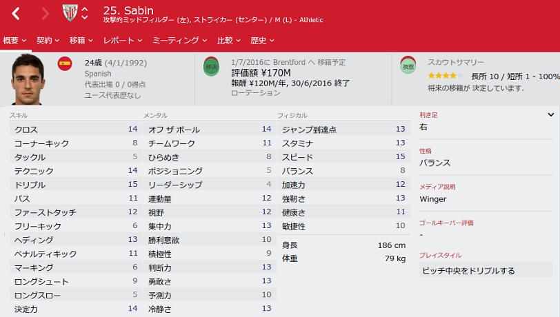Sabin20151.png