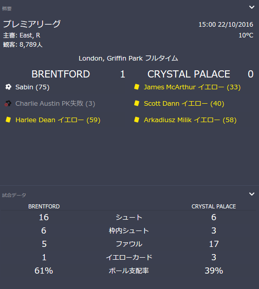brentmatch20161022.png