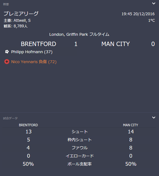 brentmatch20161220.png