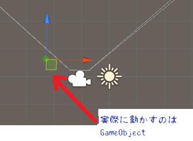 GameObject.jpg