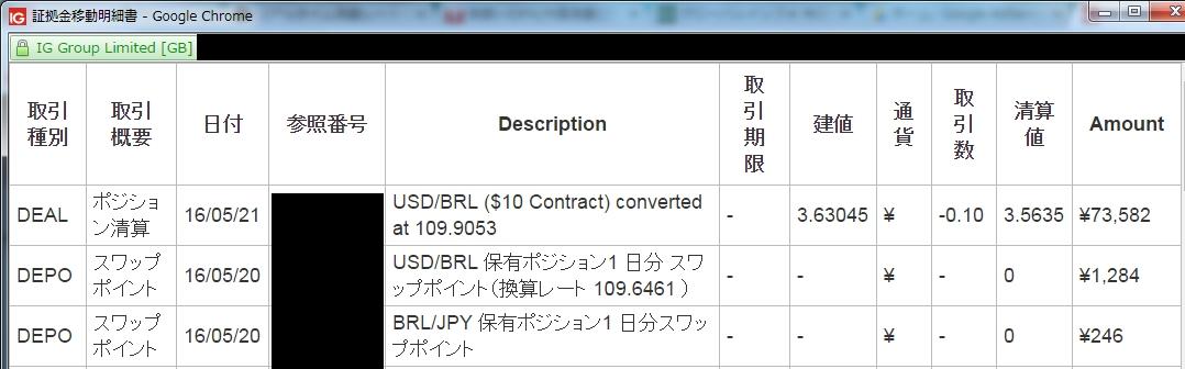 73582円