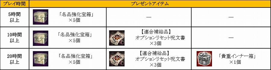 基本無料のファンタジーMMORPG『TERA(テラ)』 公認ネットカフェで遊んでアイテムゲット!「ネットカフェ黄金のログインキャンペーン」を開催