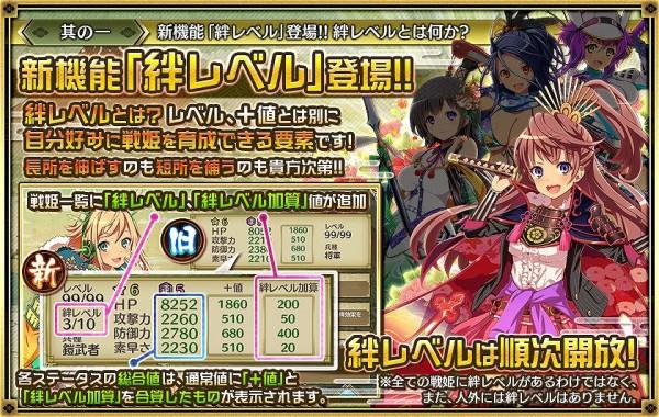 基本プレイ無料のブラウザ戦国王道RPG『戦国プロヴィデンス』 お気に入りの戦姫を自分好みに育成できる新機能「絆レベル」が登場したよ~!!