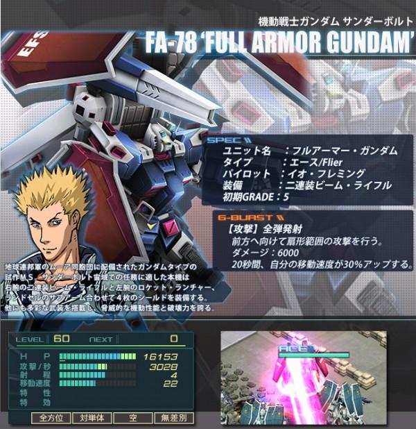 基本プレイ無料のブラウザ型ジオラマシミュレーションゲーム『ガンダムジオラマフロント』 「機動戦士ガンダム サンダーボルト」とのタイアップキャンペーン第2弾を開催したぞ