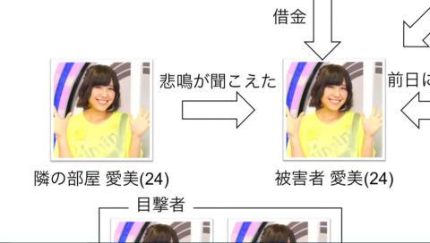 月刊ブシロードTV(4/28放送)