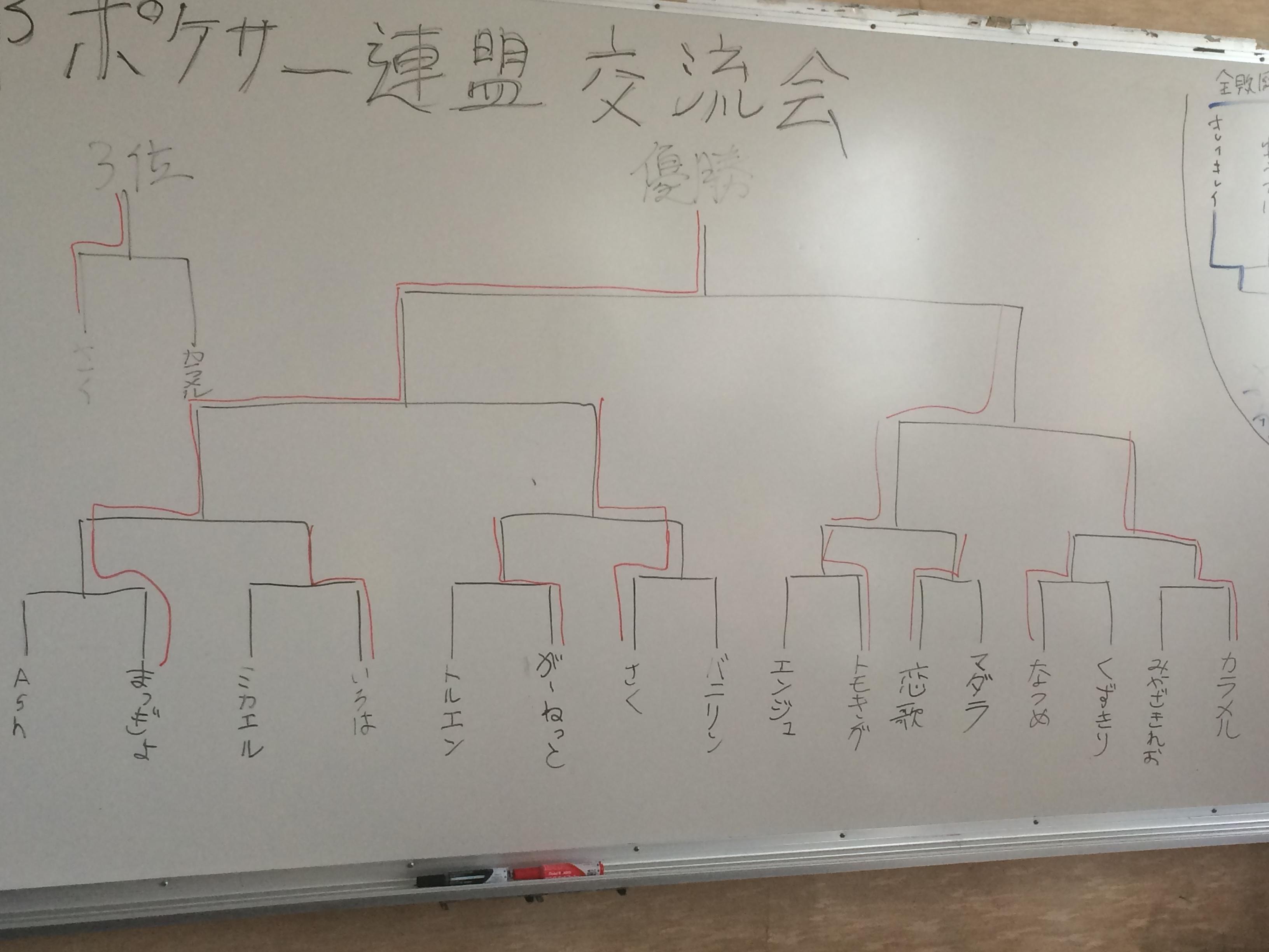 8_28 中ポケ連オフ