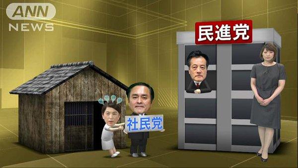 社民党の家