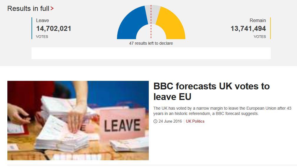英国民投票 BBC「離脱確実」