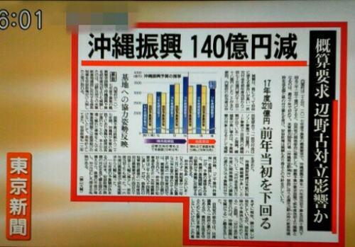 琉球新報「沖縄関係予算3210億円、納得できる額ではない。基地には反対するが減額すんな!」