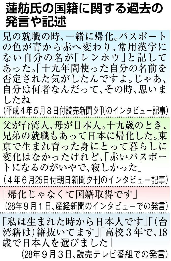 二重国籍疑惑 蓮舫氏ぶれる発言 「19歳で日本に帰化。赤いパスポートになるのが嫌で寂しかった」と過去言動も