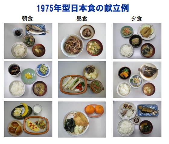 実験で再現された1975年ごろの食事