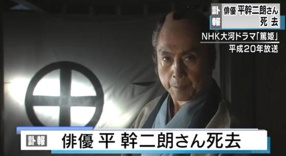 俳優の平幹二朗さん急死