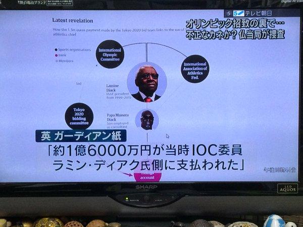 東京五輪招致で13年に2億円超を振り込み 電通