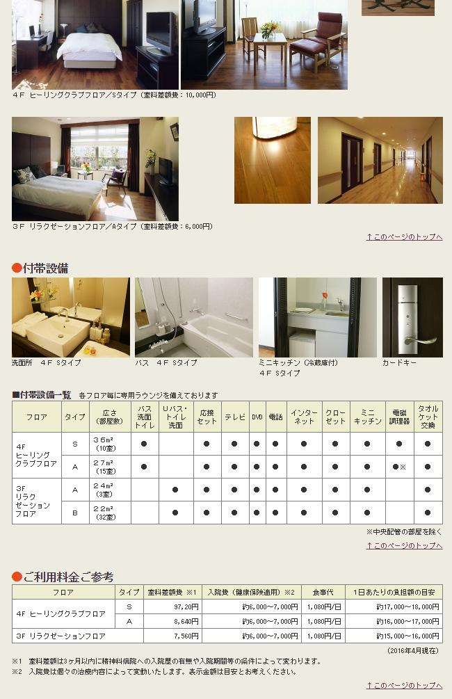 高畑裕太の入院先が5つ星ホテル並に超豪華! 完全個室、トレーニングルーム、マッサージ付<