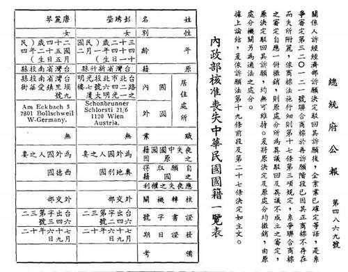 台湾政府の官報に蓮舫氏の「国籍喪失」の記載はない