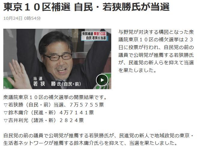 東京10区補選 自民・若狭勝氏が当選