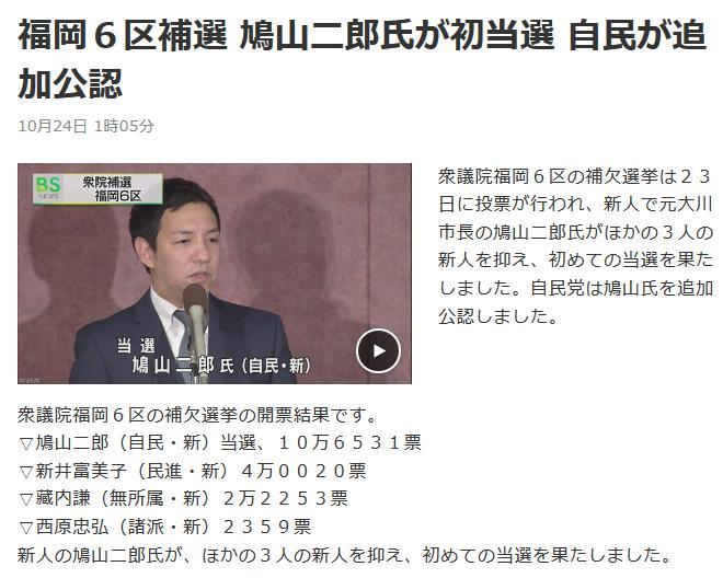 福岡6区補選 鳩山二郎氏が初当選 自民が追加公認