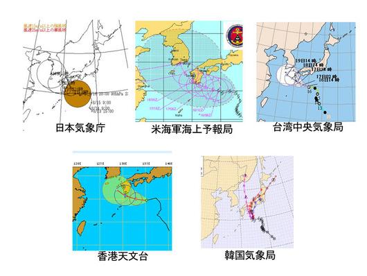 韓国国家機関の台風予測