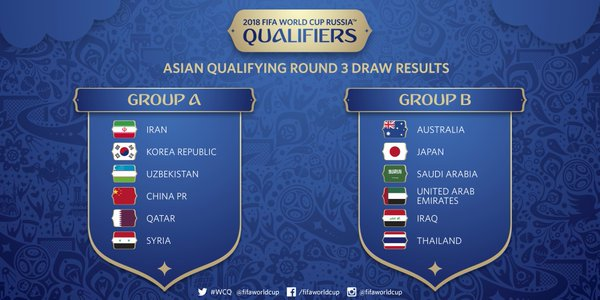 2018 FIFA World Cup Russia Asian Qualifiers Final Round Draw Results