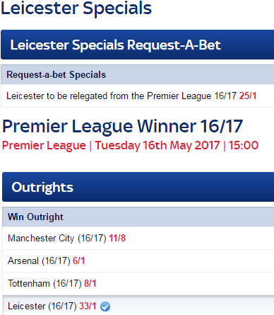 Leicester City are at longer odds (331) to win the premier league next season than to be relegated (251)