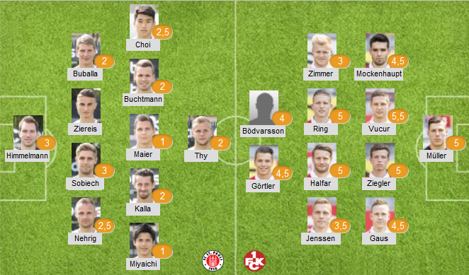 miyaichi goal assist St Pauli siegt zum Abschluss
