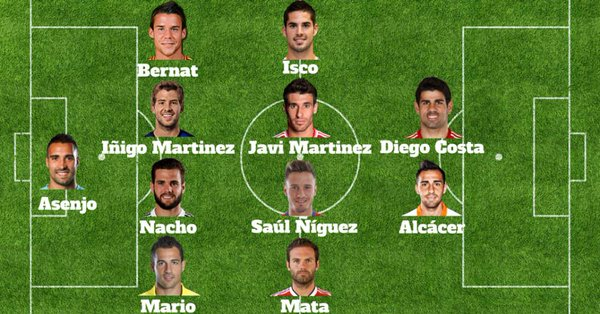 The Spanish #EURO2016 Rejects XI