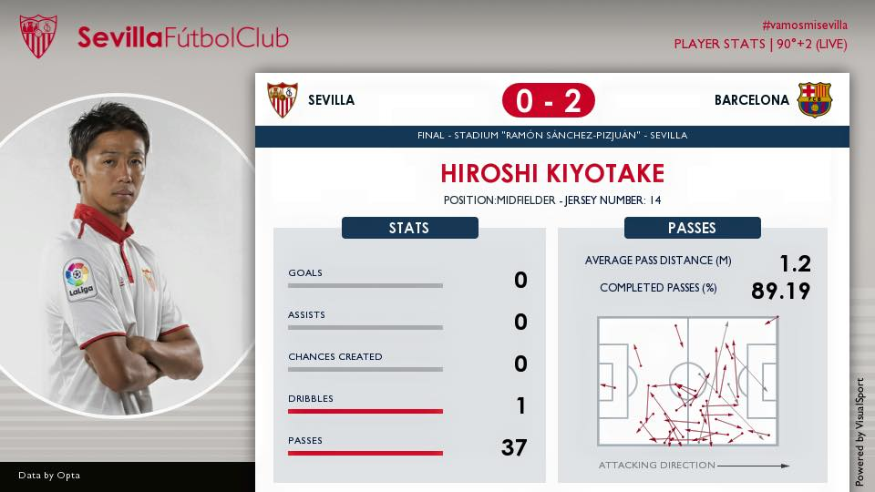 kiyotake against barca spanish super cup